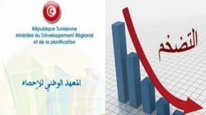 نسبة التضخم