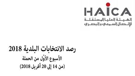 لهايكا تقدم نتائج الرصد الأولية لتغطية الحملة الانتخابية
